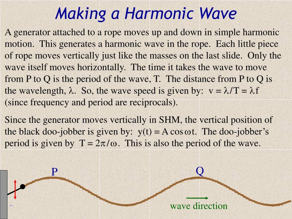 Making a Harmonic Wave