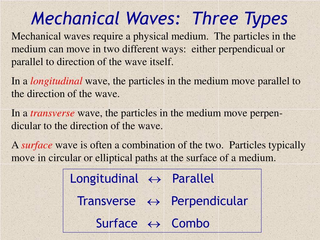 Mechanical Waves:  Three Types