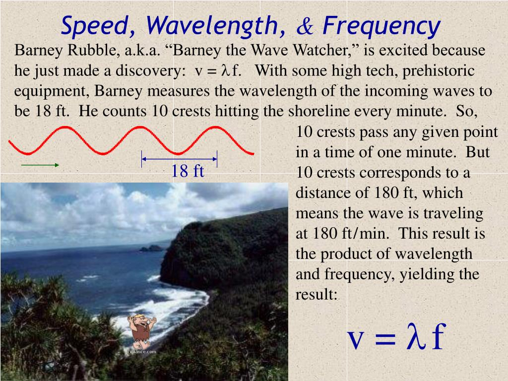 Speed, Wavelength,