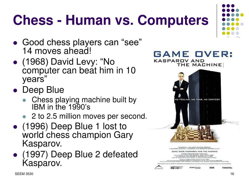 Chess - Human vs. Computers