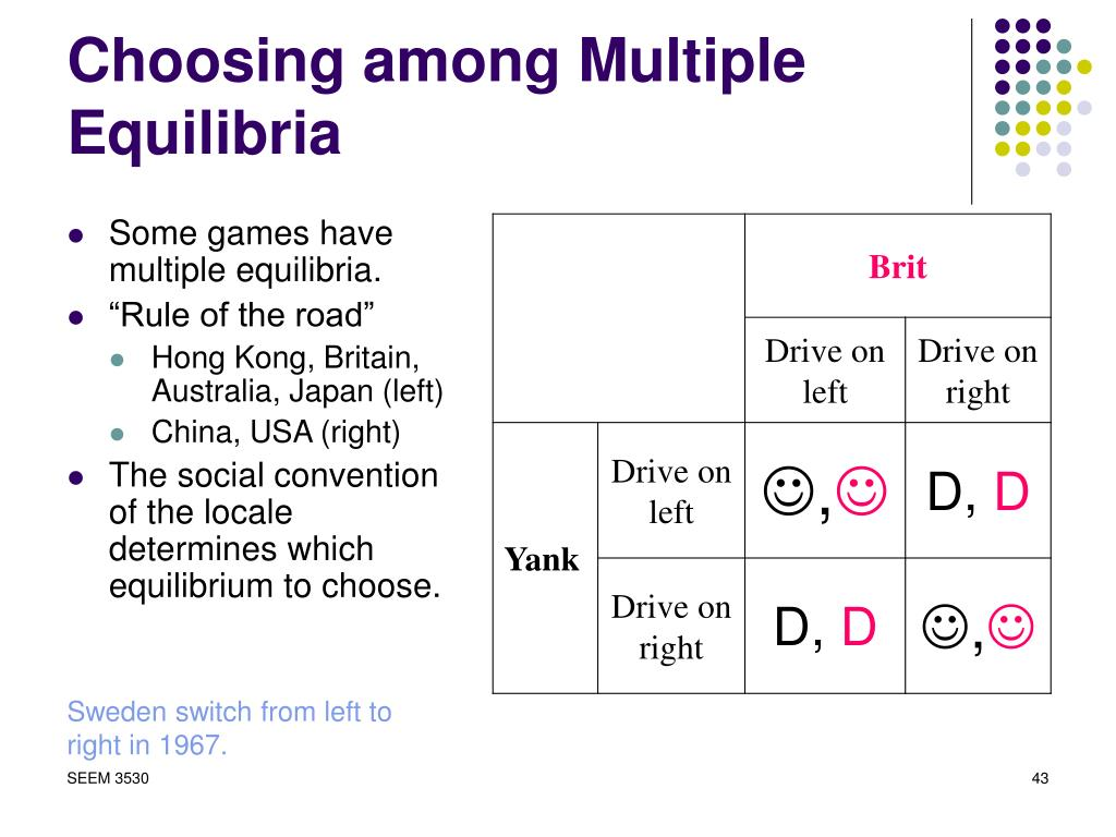 Choosing among Multiple Equilibria
