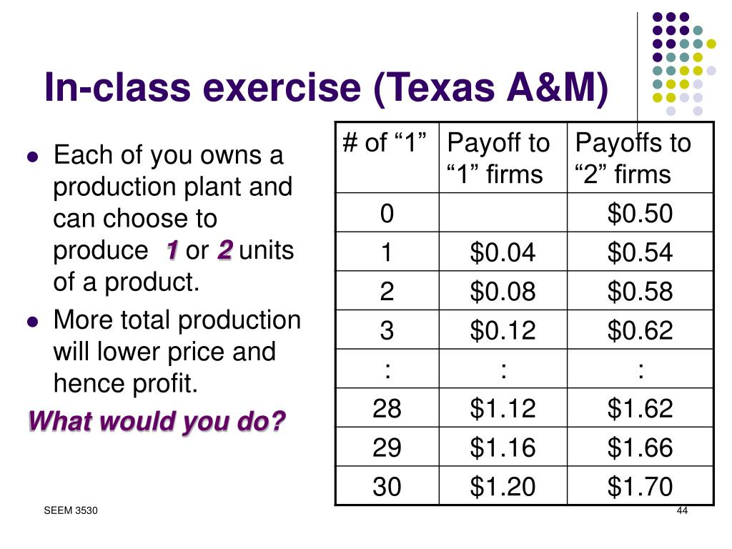 In-class exercise (Texas A&M)