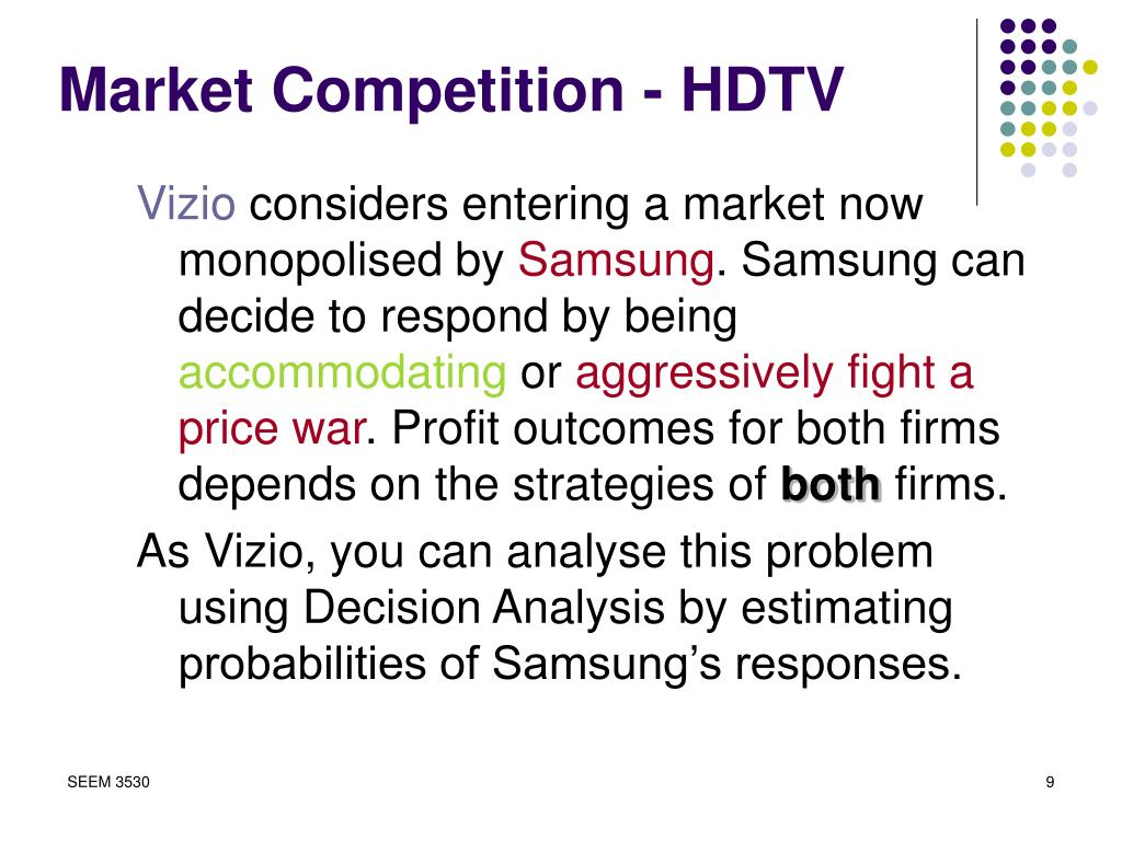 Market Competition - HDTV