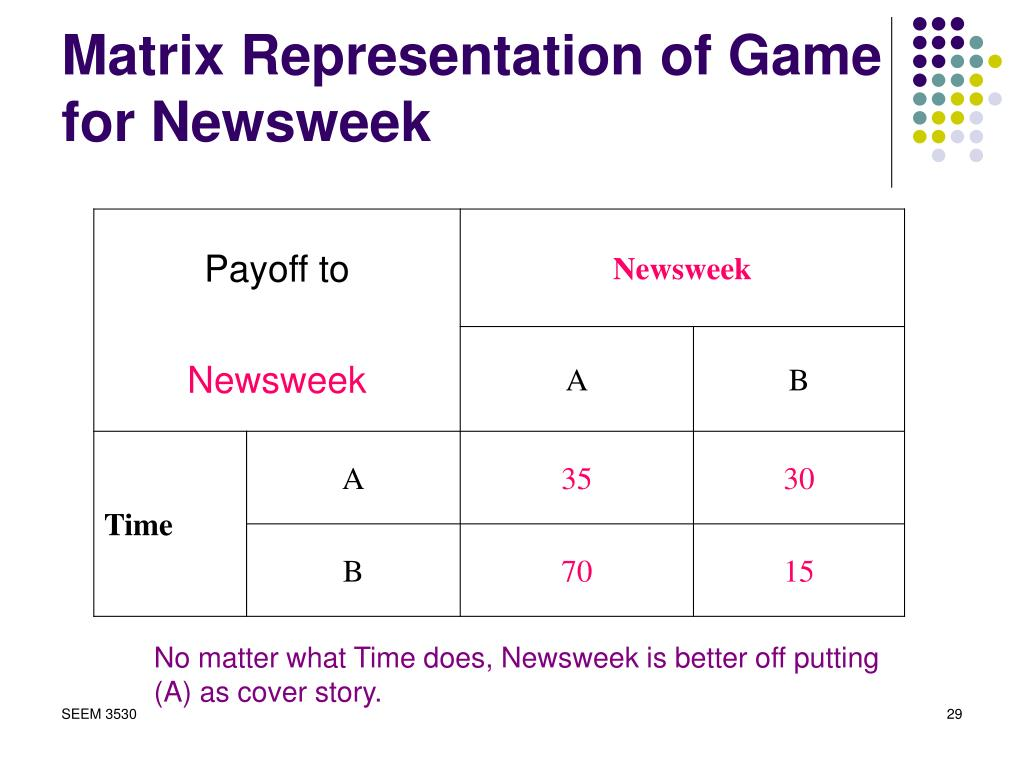Matrix Representation of Game for Newsweek