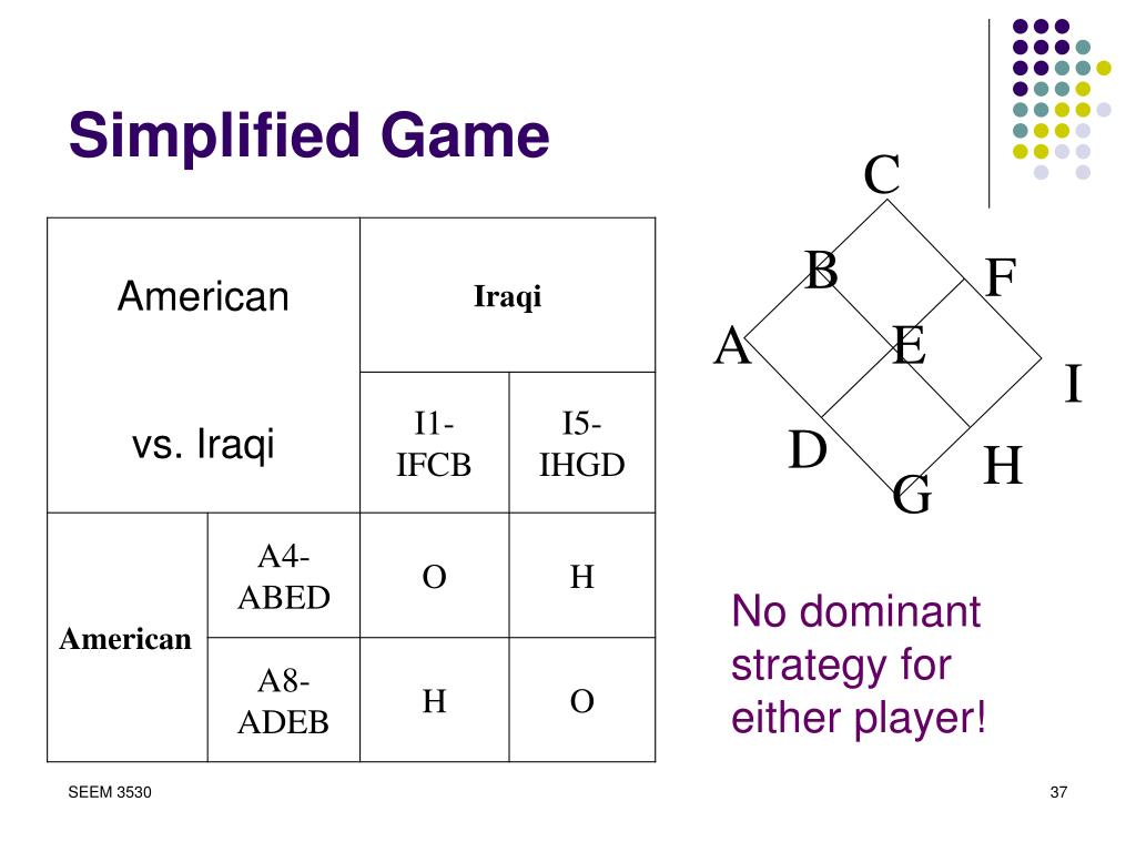 Simplified Game