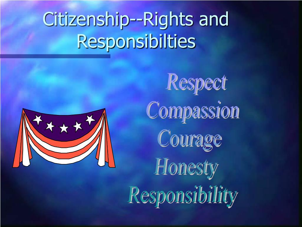 Citizenship--Rights and Responsibilties