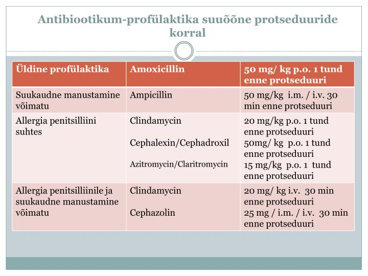Antibiootikum-profülaktika suuõõne protseduuride korral