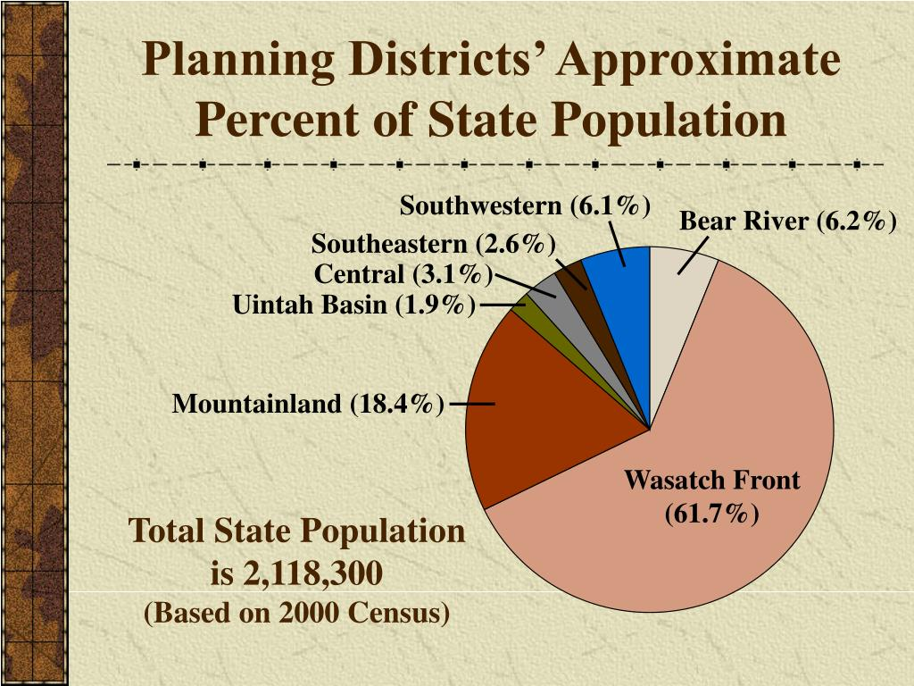 Planning Districts' Approximate