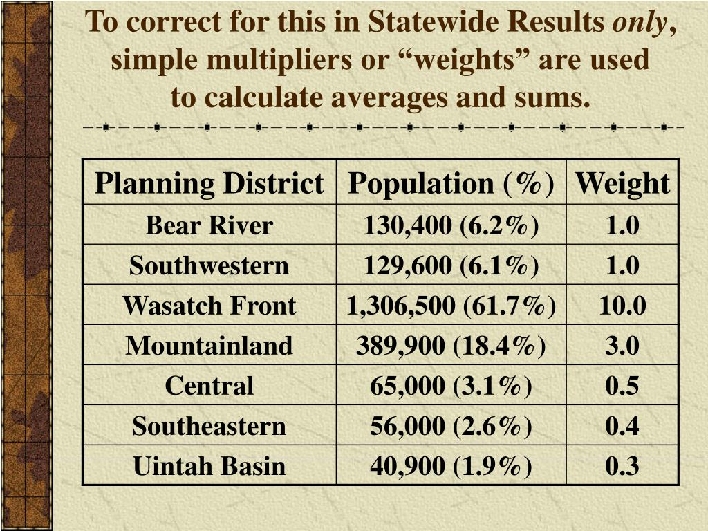 To correct for this in Statewide Results