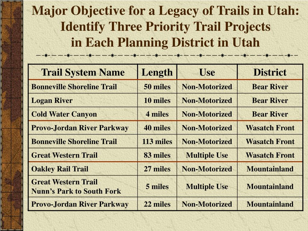 Major Objective for a Legacy of Trails in Utah: