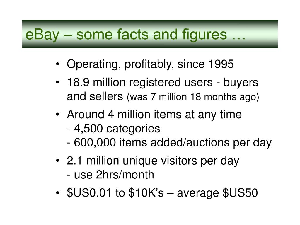 eBay – some facts and figures …