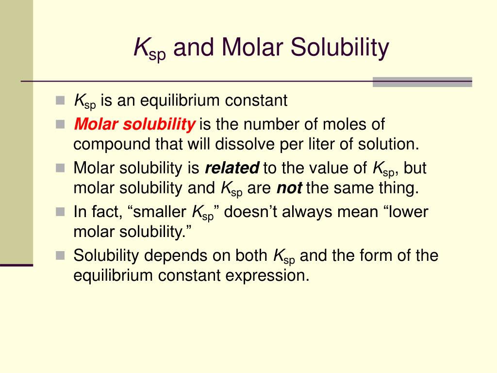 molar solubility and ksp relationship