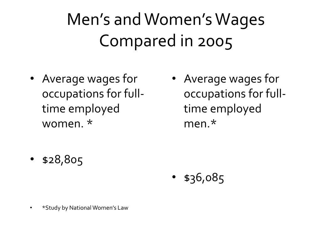 Average wages for occupations for full-time employed women. *