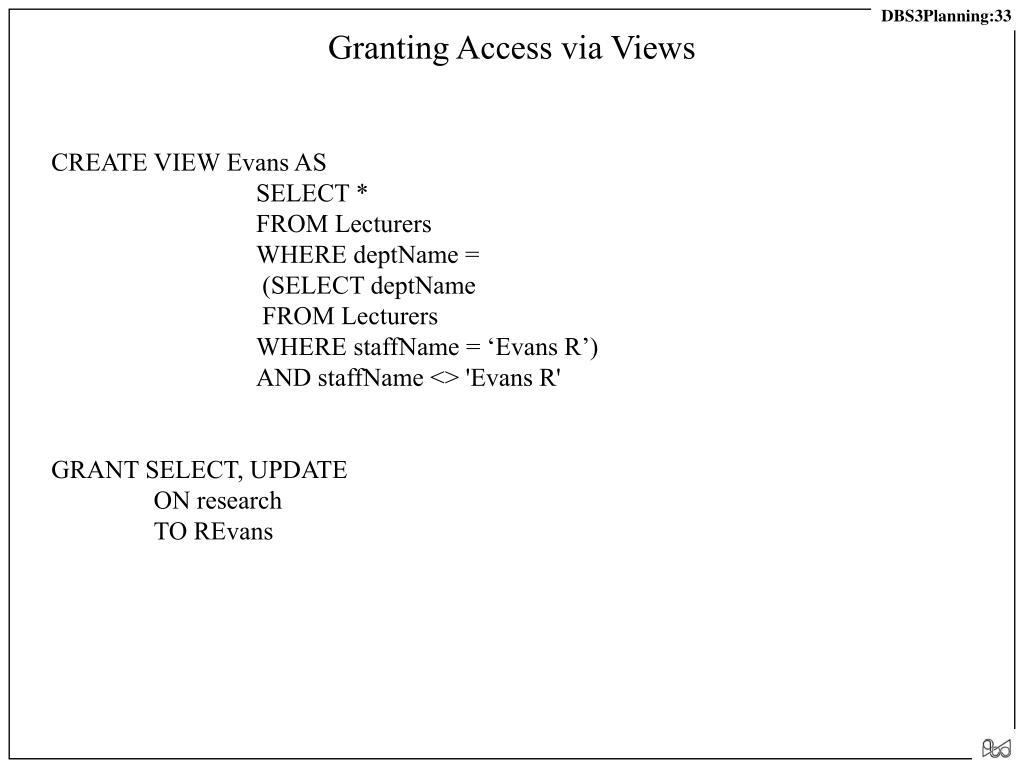 Granting Access via Views