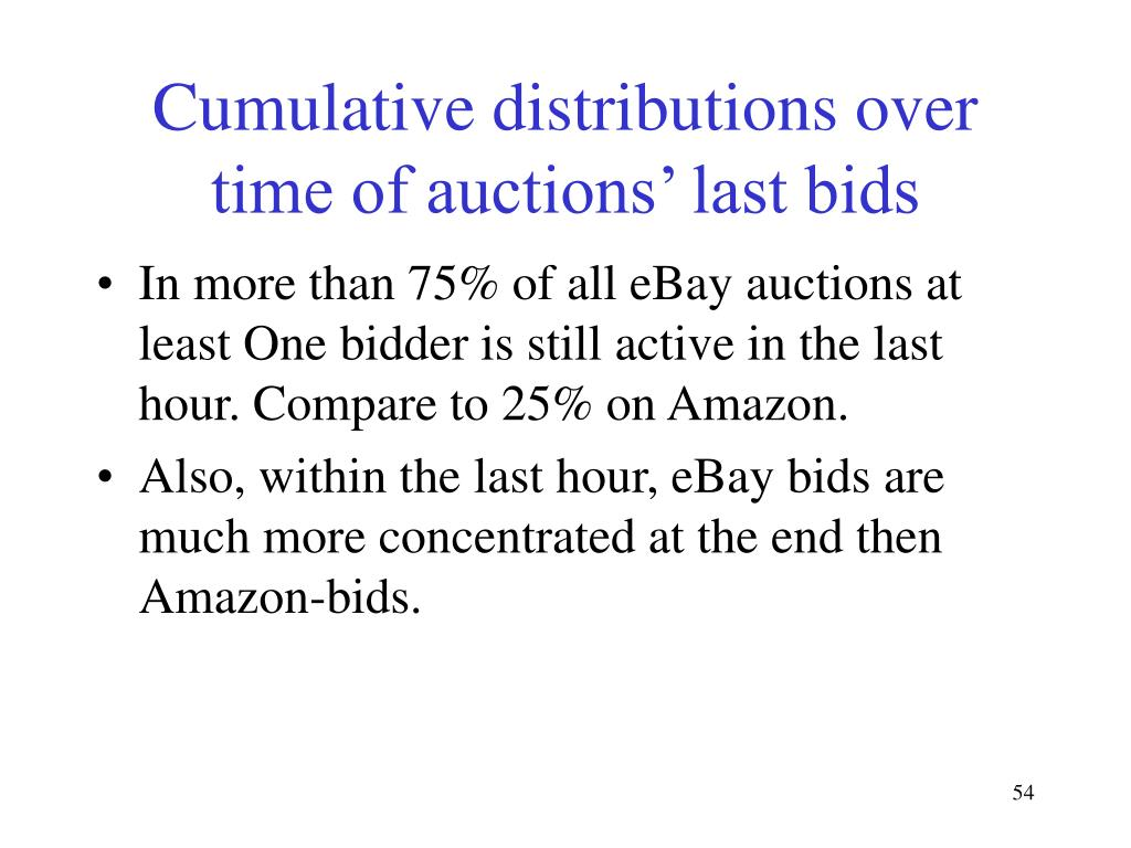 Cumulative distributions over time of auctions' last bids