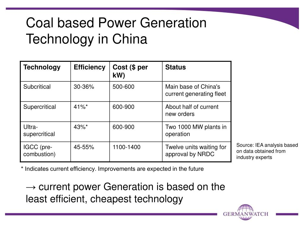 Coal based Power Generation Technology in China