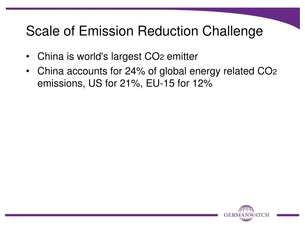Scale of Emission Reduction Challenge