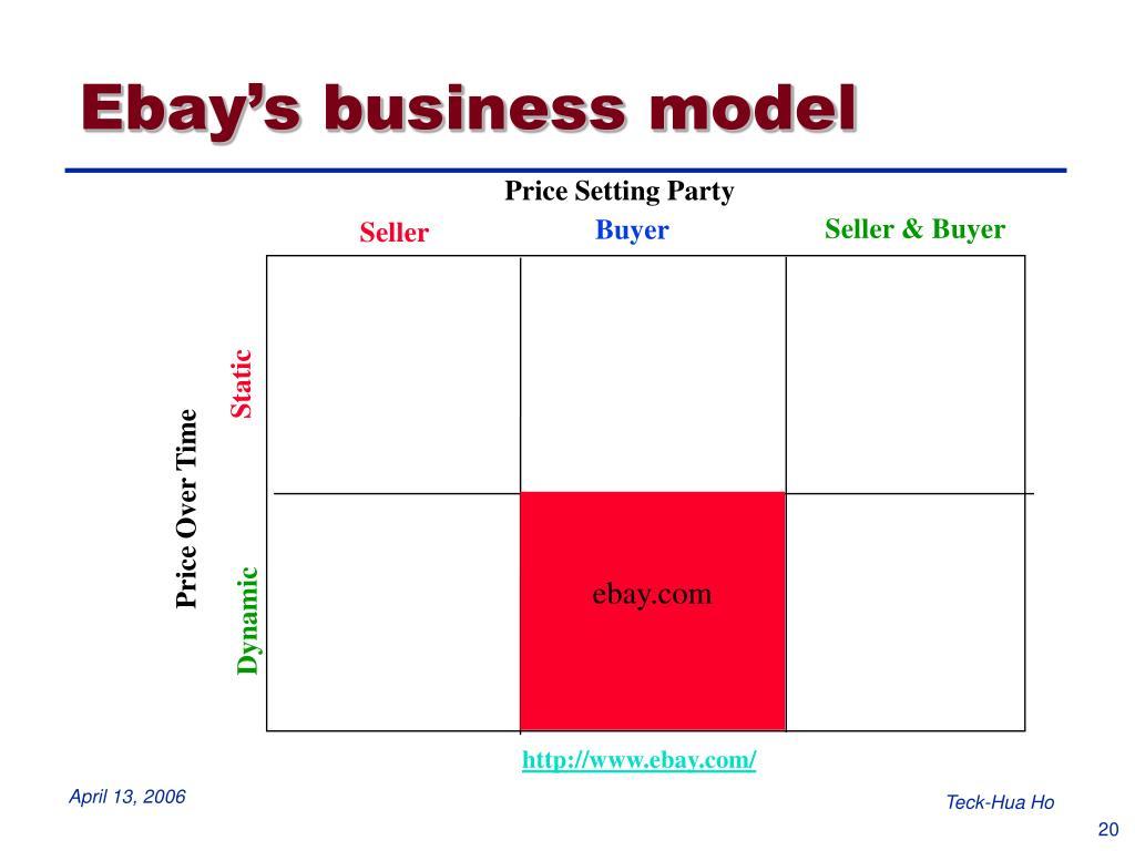Ebay's business model