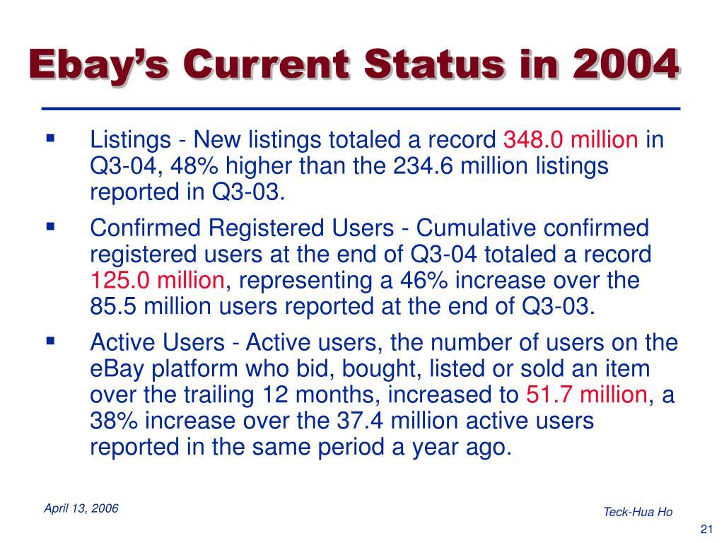 Ebay's Current Status in 2004