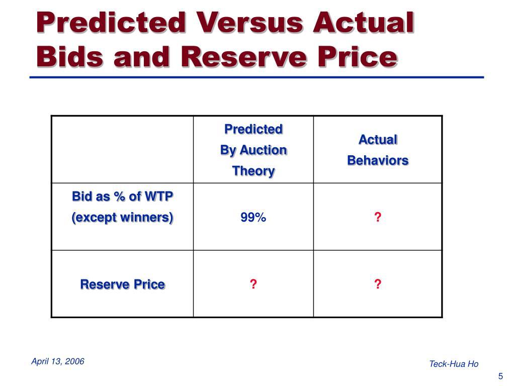 Predicted Versus Actual Bids and Reserve Price