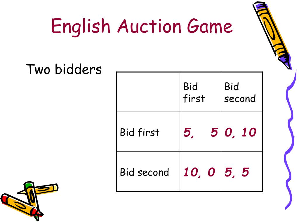 English Auction Game