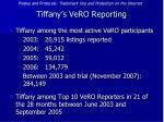 tiffany s vero reporting