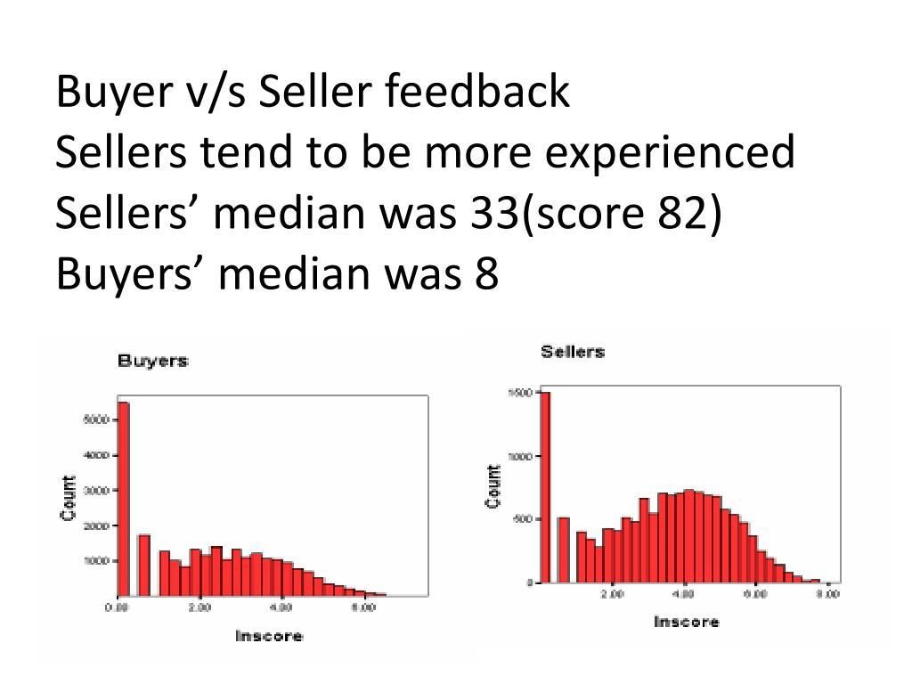 Buyer v/s Seller feedback