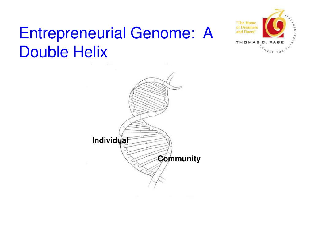Entrepreneurial Genome:  A Double Helix