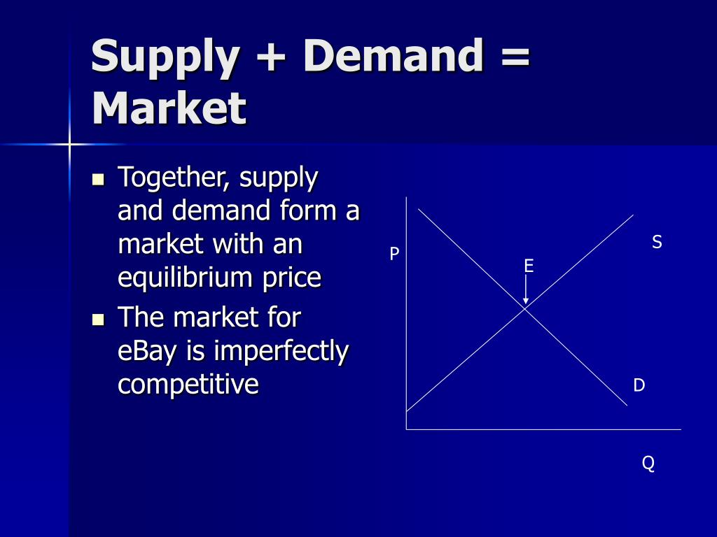 Together, supply and demand form a market with an equilibrium price