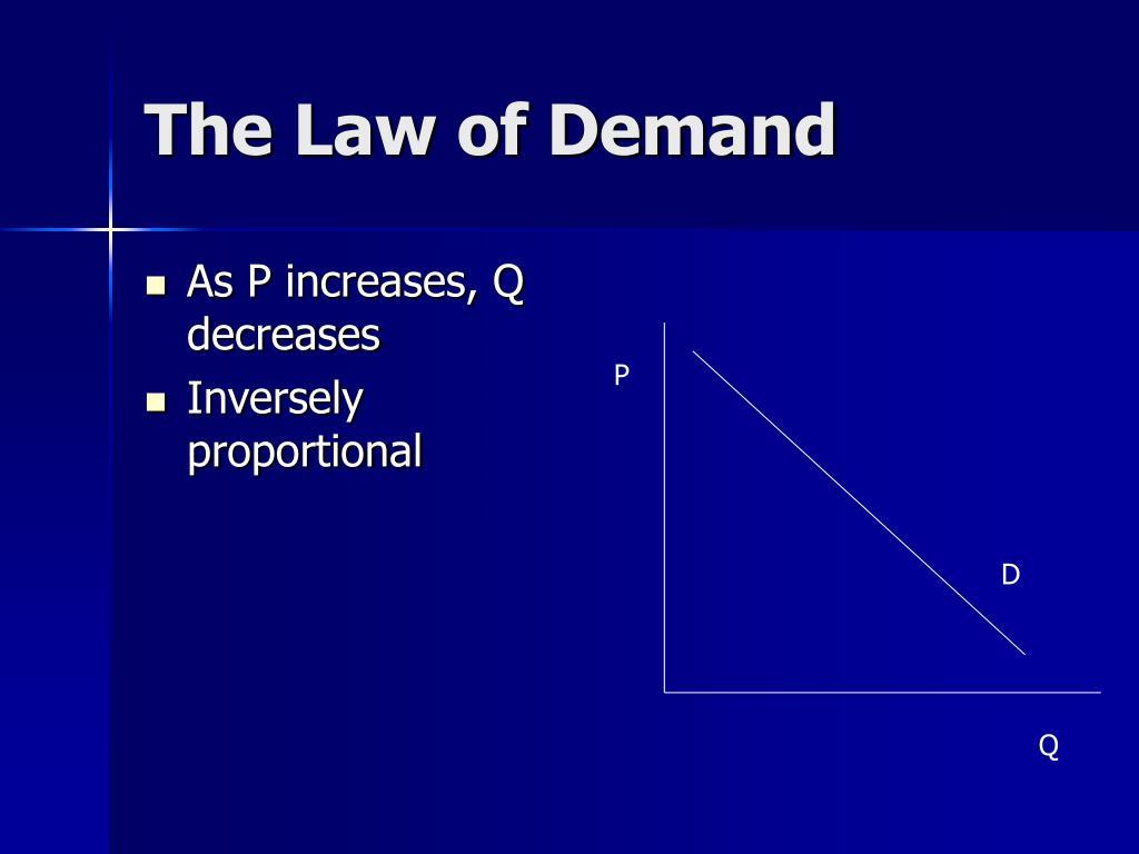 As P increases, Q decreases