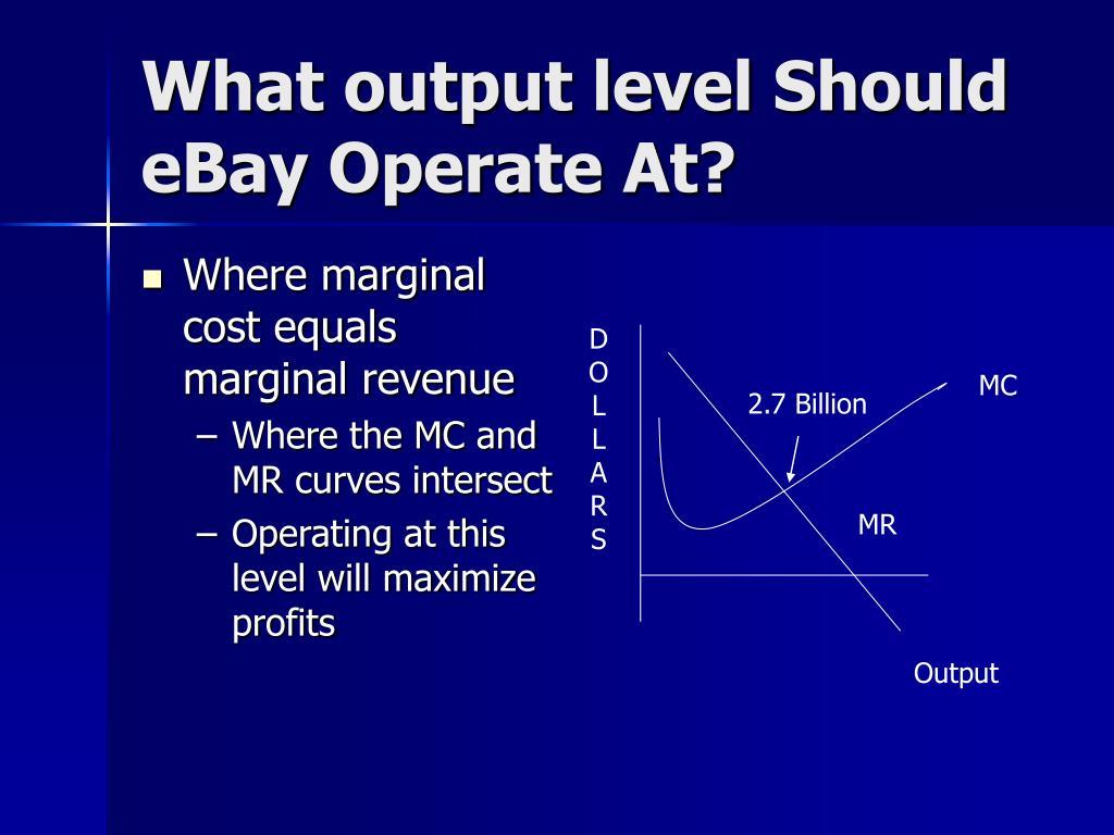 Where marginal cost equals marginal revenue