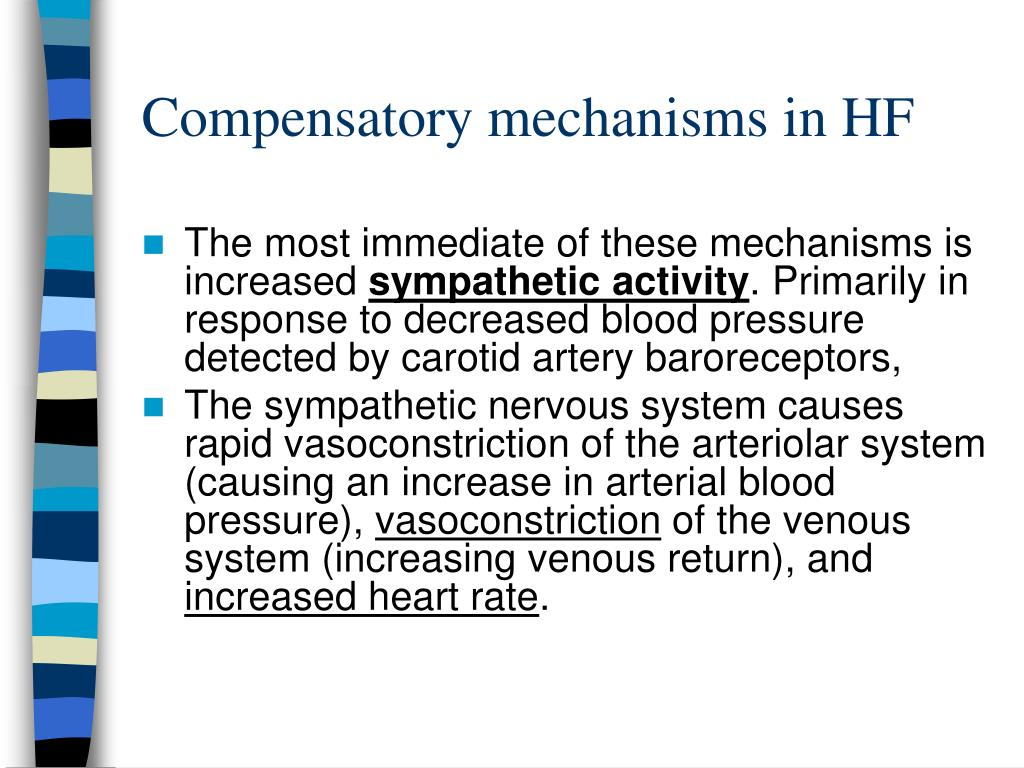 Compensatory mechanisms in HF