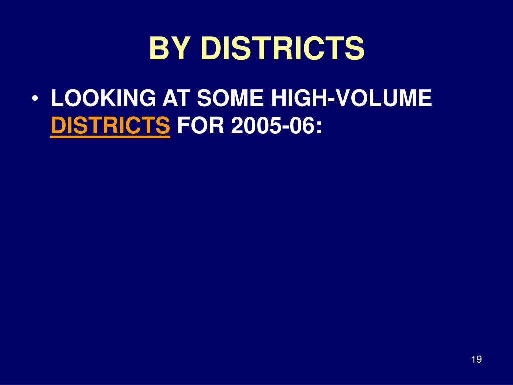 BY DISTRICTS