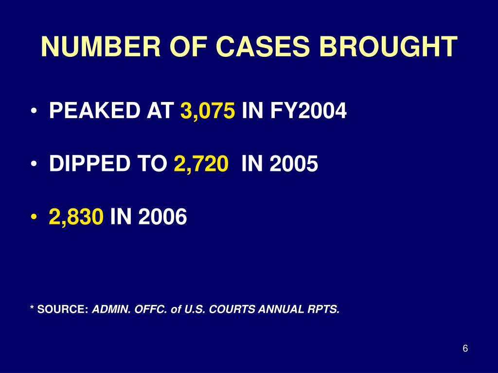 NUMBER OF CASES BROUGHT