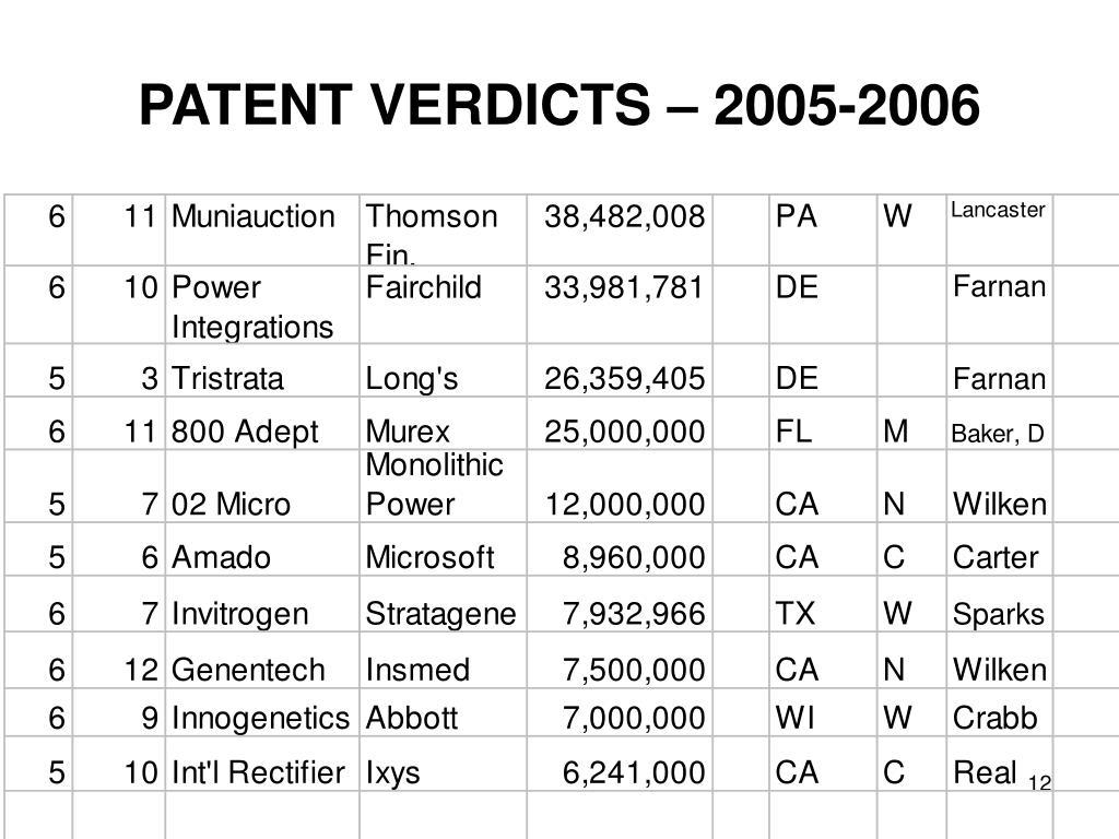 PATENT VERDICTS – 2005-2006