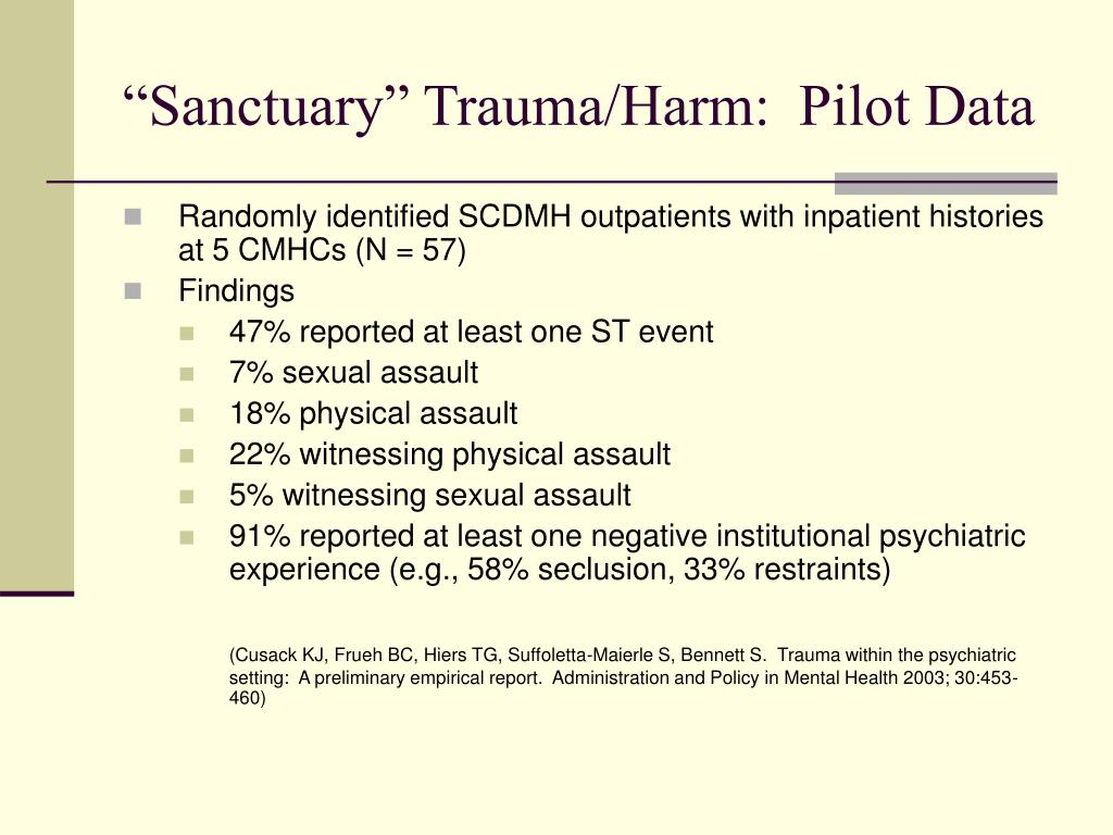 """Sanctuary"" Trauma/Harm:  Pilot Data"