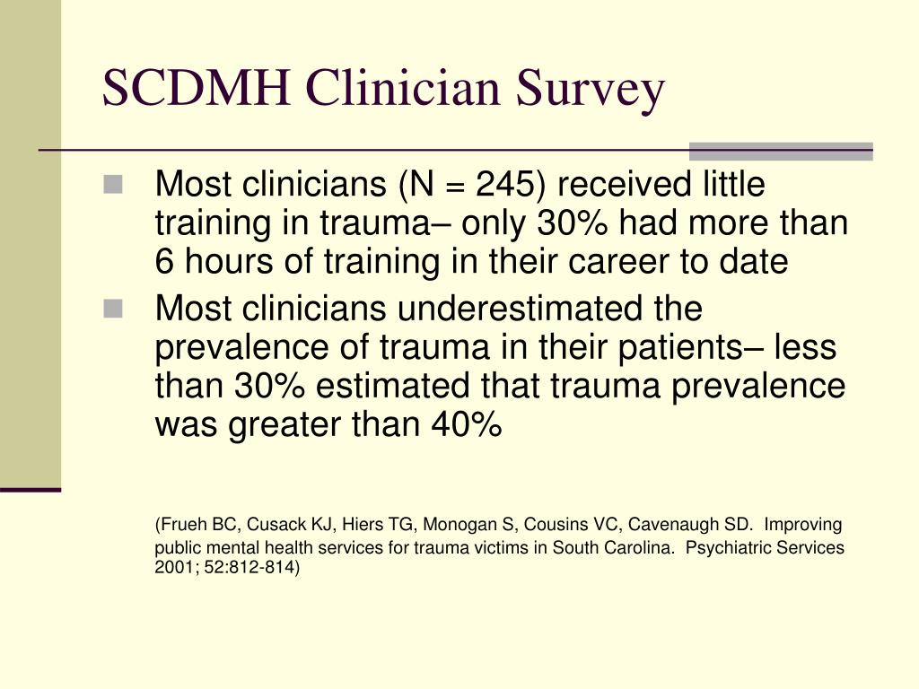 SCDMH Clinician Survey