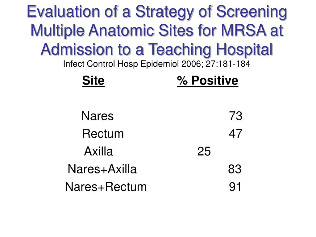 Evaluation of a Strategy of Screening Multiple Anatomic Sites for MRSA at Admission to a Teaching Hospital