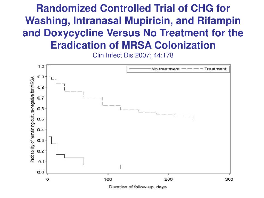 Randomized Controlled Trial of CHG for Washing, Intranasal Mupiricin, and Rifampin and Doxycycline Versus No Treatment for the Eradication of MRSA Colonization