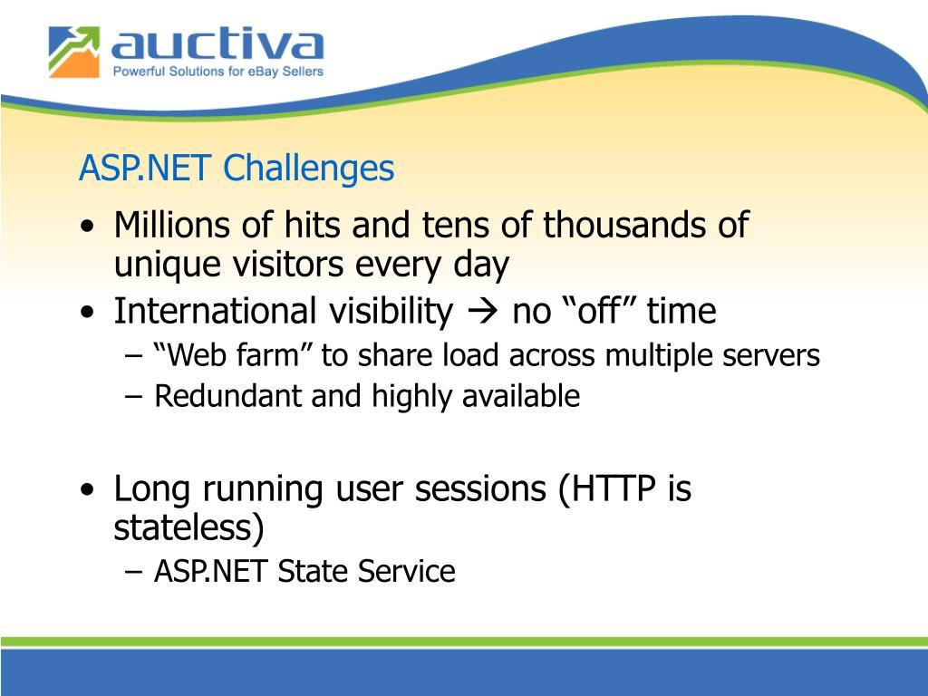ASP.NET Challenges
