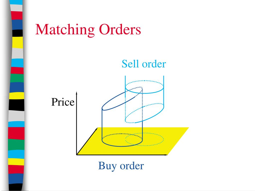 Matching Orders