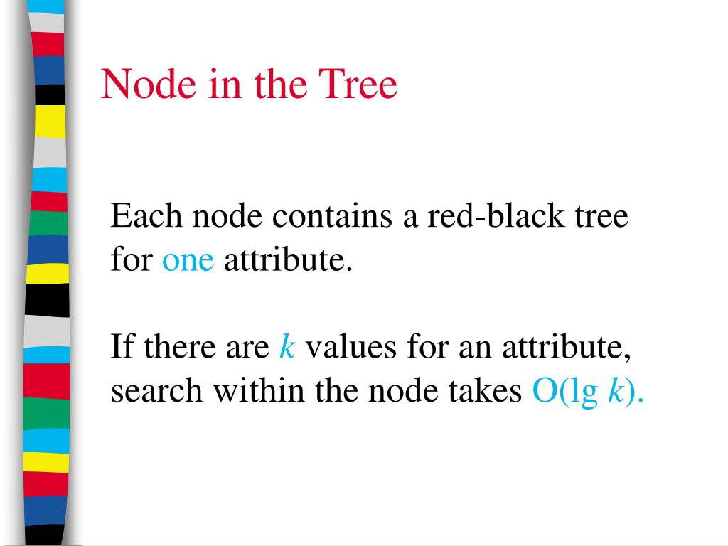 Node in the Tree