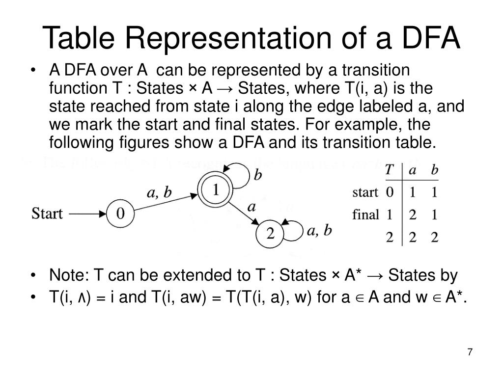Table Representation of a DFA