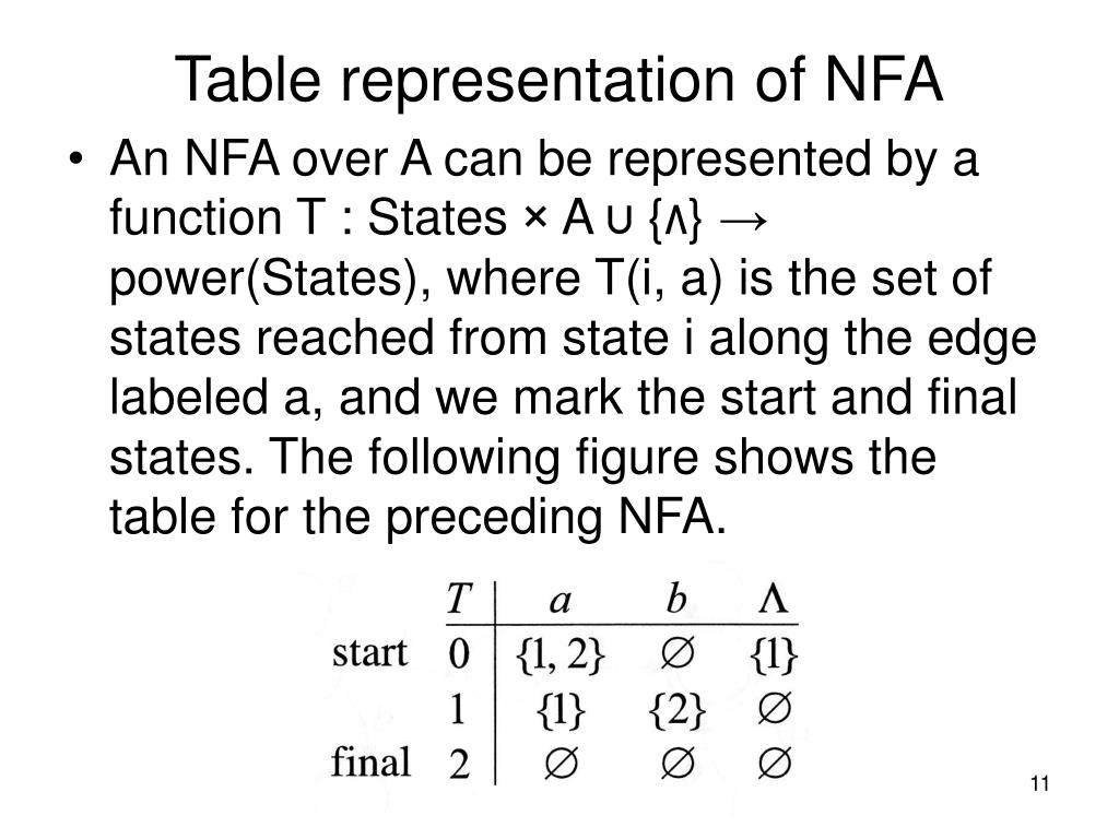 Table representation of NFA