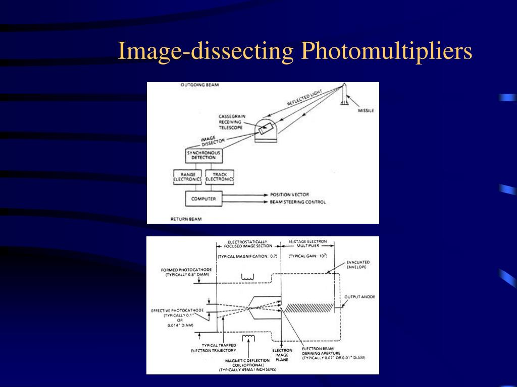Image-dissecting Photomultipliers