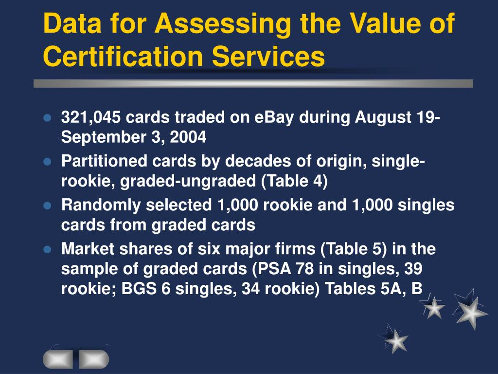 Data for Assessing the Value of Certification Services