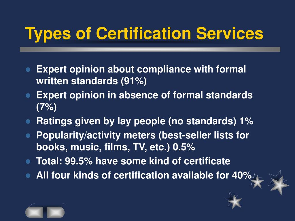 Types of Certification Services