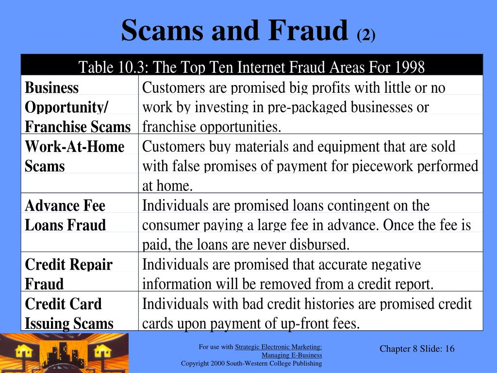 Scams and Fraud