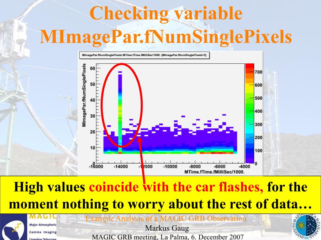 Checking variable MImagePar.fNumSinglePixels