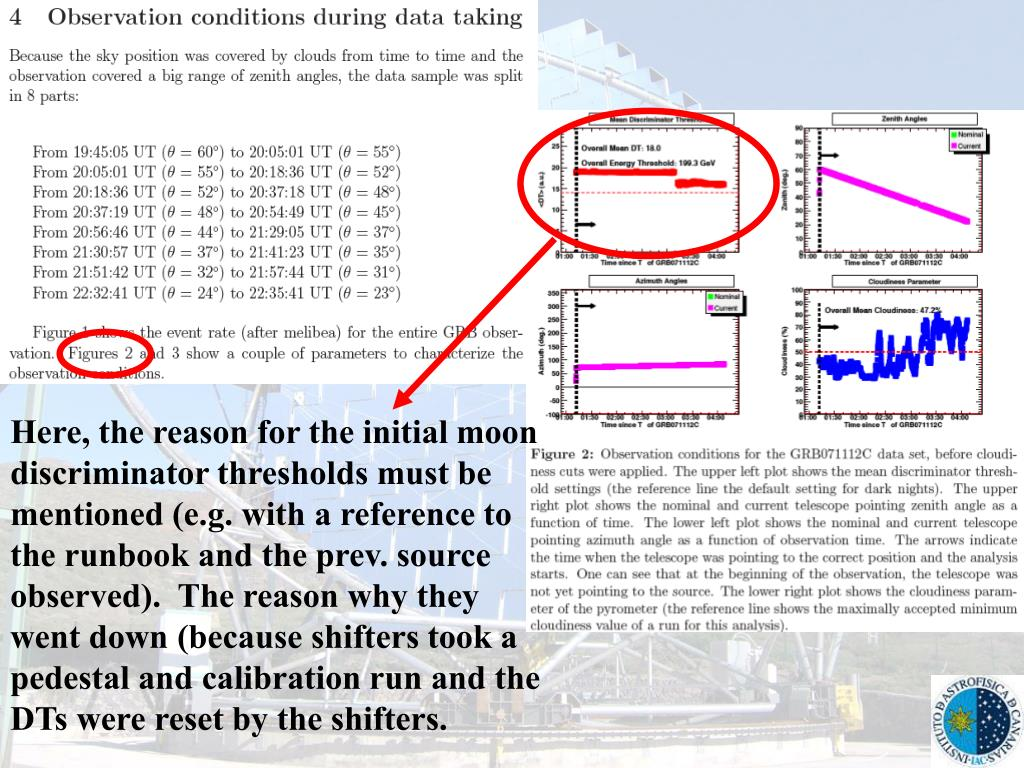 Here, the reason for the initial moon discriminator thresholds must be mentioned (e.g. with a reference to the runbook and the prev. source observed).  The reason why they went down (because shifters took a pedestal and calibration run and the DTs were reset by the shifters.